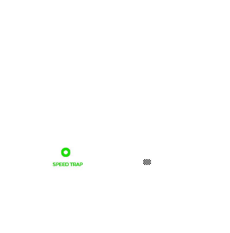 Portimão, Portugal Circuit